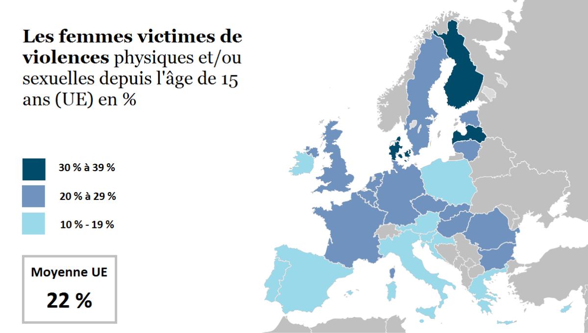 Les violences faites aux femmes en 6 chiffres