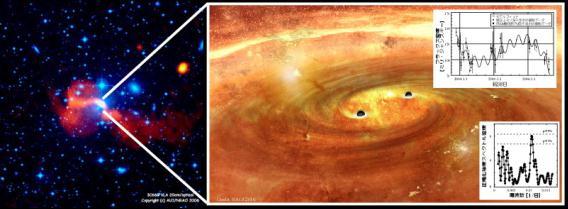 Collision de trous noirs pour «demain» à Andromeda
