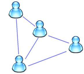 Réseaux sociaux : bonne ou mauvaise idée ?