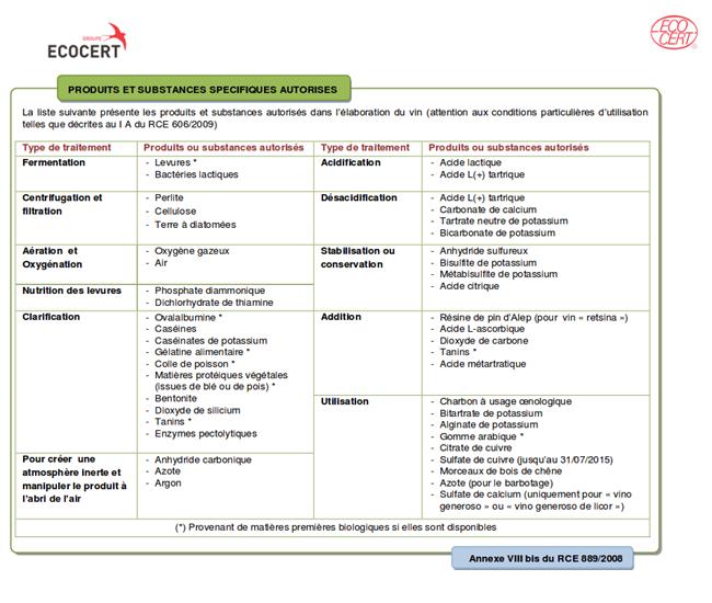 Extrait de la fiche technique Ecocert sur la vinification en agriculture biologique