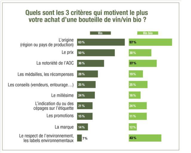 motivation_des_acheteurs.jpg