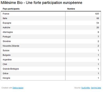 typologie_des_participants.png