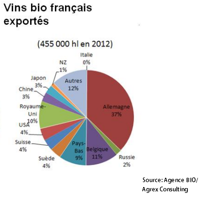 vinbiosexportes.png